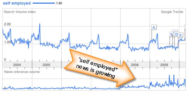 self-employed2
